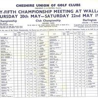 1971 - County Championship